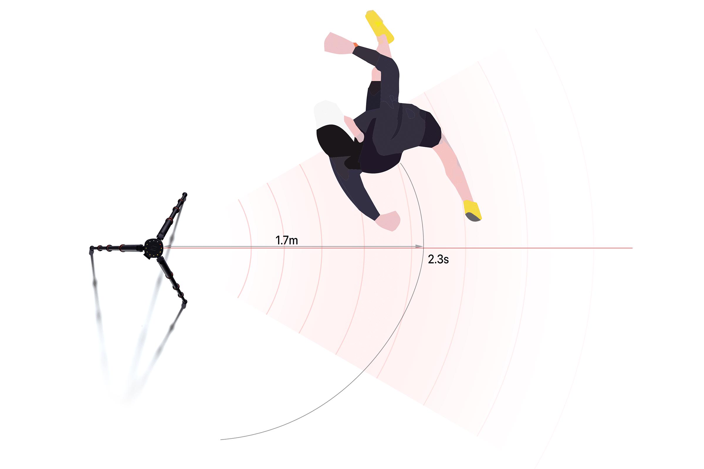 turn depth overhead